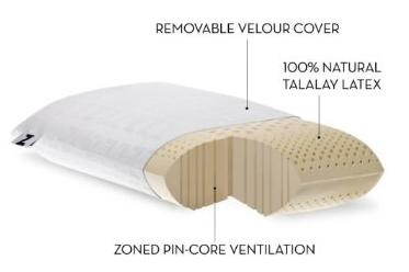 Side Sleeper Pillow Z by Malouf 100 Natural Talalay Latex Zoned Pillow 1