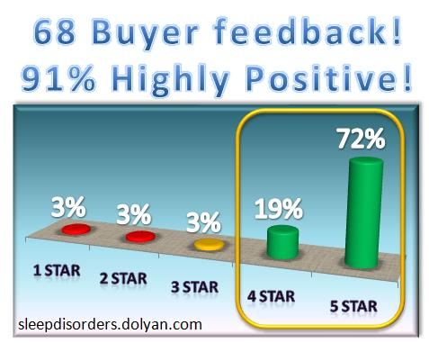 The Remstar Pro M series CPAP machine Customer feedback from Amazon and CPAP supply USA