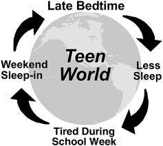 Teenage sleep - Circadian rhythm sleep disorder
